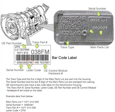 6HP26 Automatic Transmission Parts Catalogue - Automatic Choice