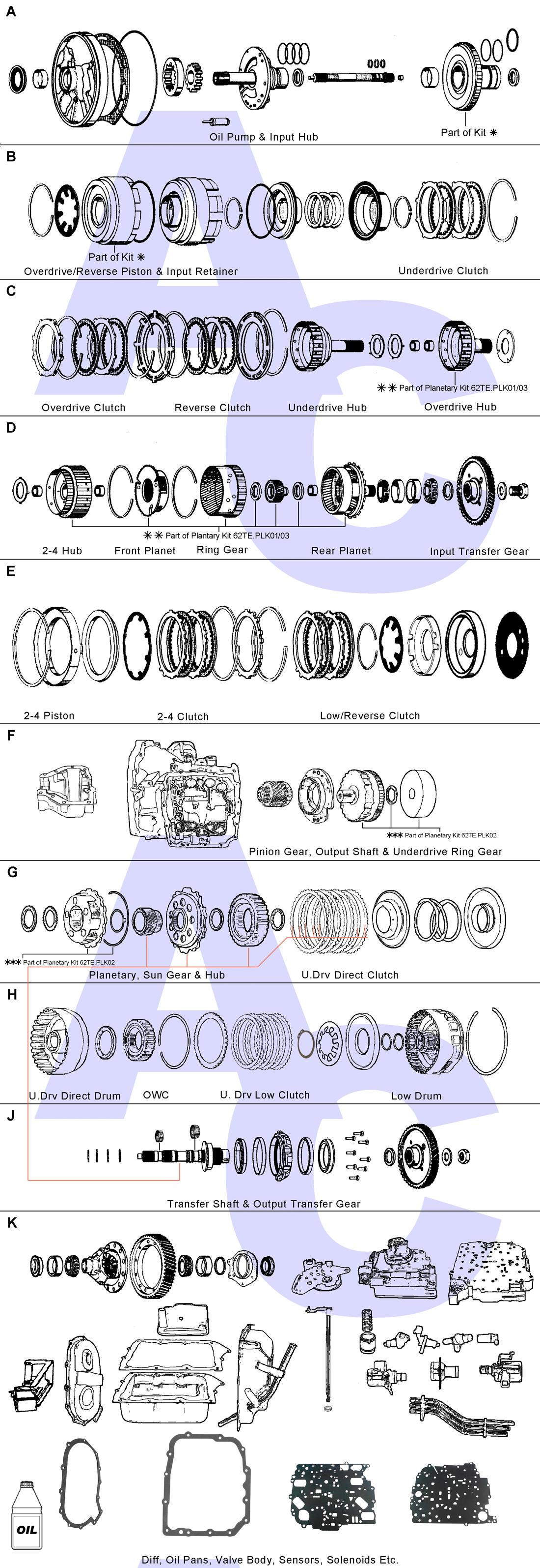 62TE Automatic Transmission Parts Catalogue - Automatic Choice