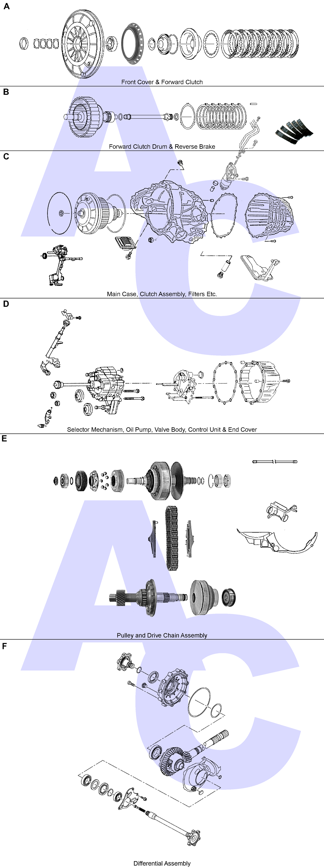 0AW CVT Transmission Parts Catalogue - Automatic Choice