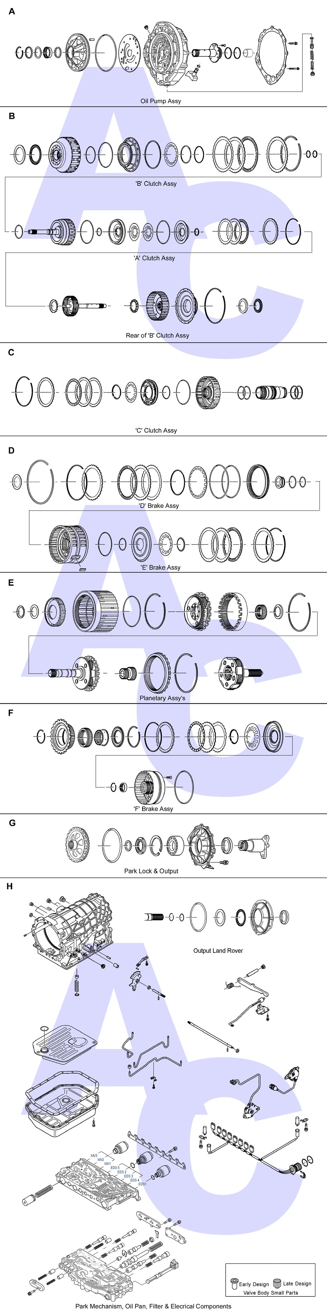 5HP24 Automatic Transmission Parts Catalogue - Automatic Choice